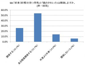 Q3グラフ画像
