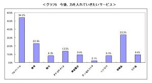 %e3%82%a8%e3%82%b9%e9%80%9a%e3%80%80%e6%a3%92%e3%82%b0%e3%83%a9%e3%83%95